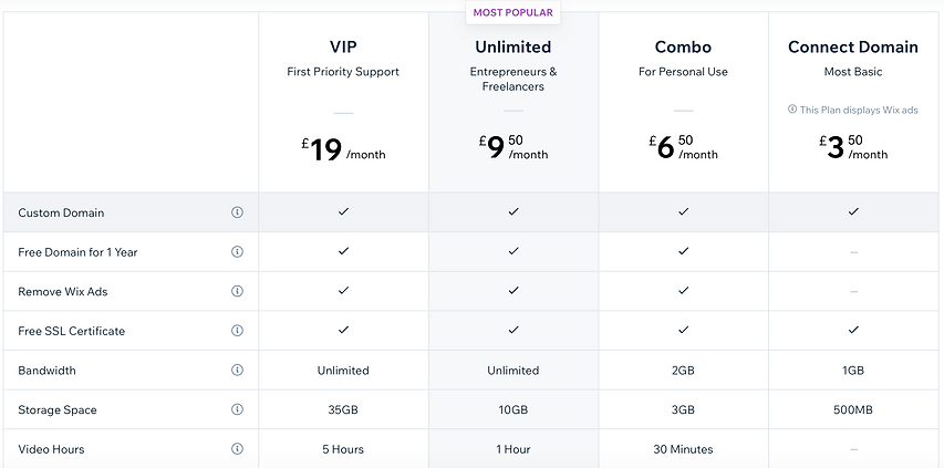wix pricing.png
