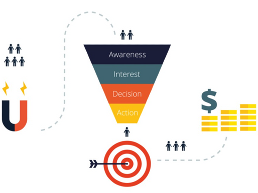 A broken funnel doesn't convert: learn how to build a proper funnel