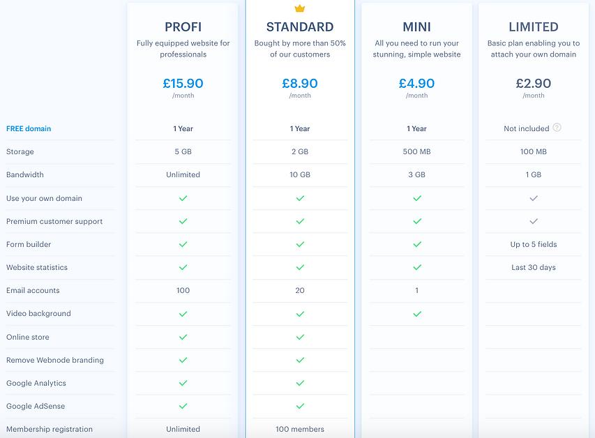 webnode pricing.png