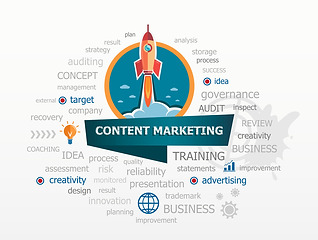 Content Marketing by Growth Associates