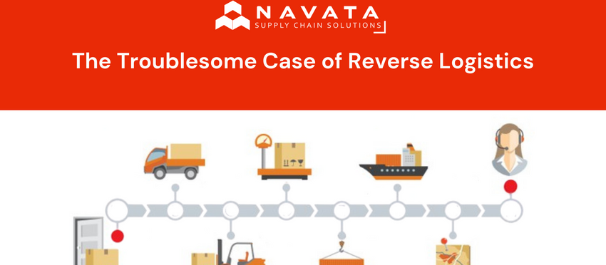 The Troublesome Case of Reverse Logistics