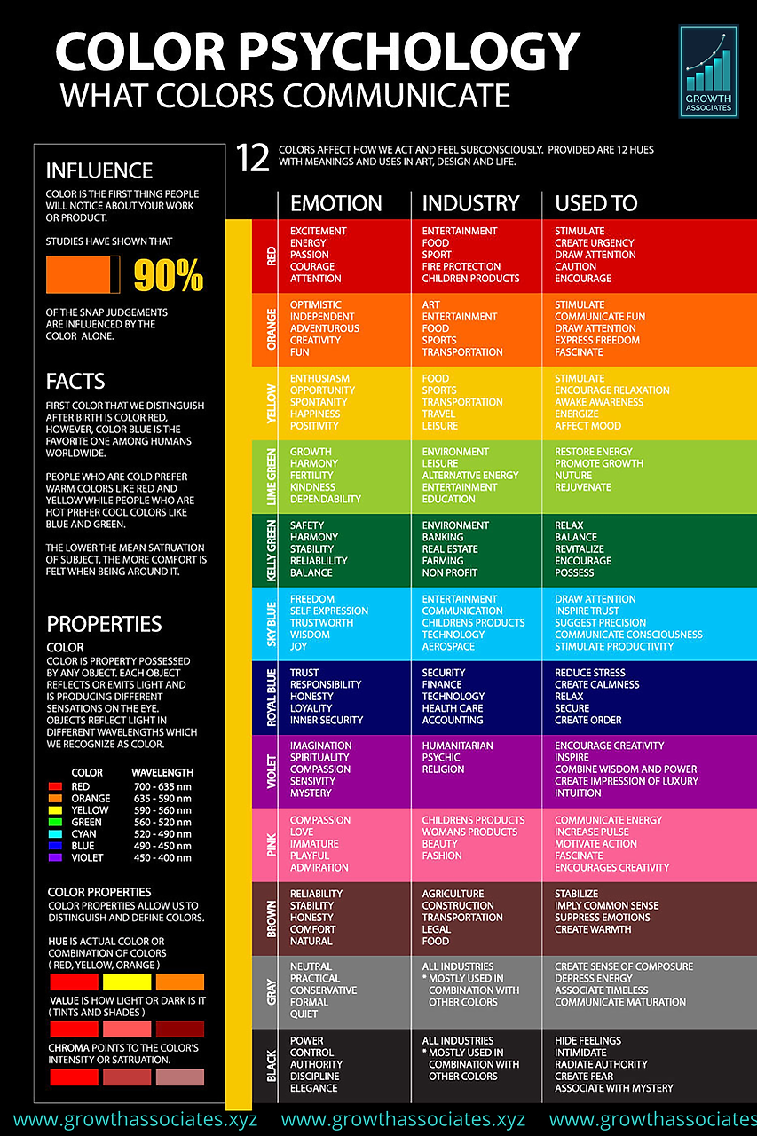 Growthassociates_Color Emotions.png