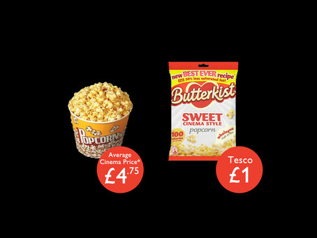 ONE MINUTE BRIEFS - NATIONAL POPCORN DAY