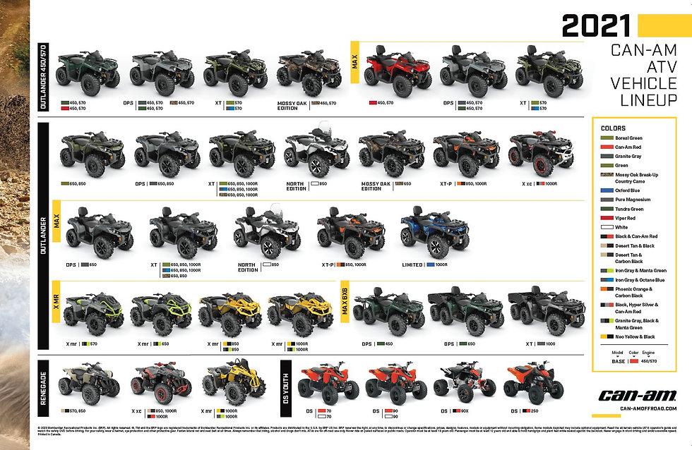 2021 ATV Lineup.jpg