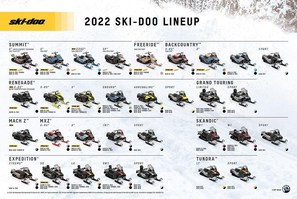 2022 Ski-Doo Snowmobile Lineup