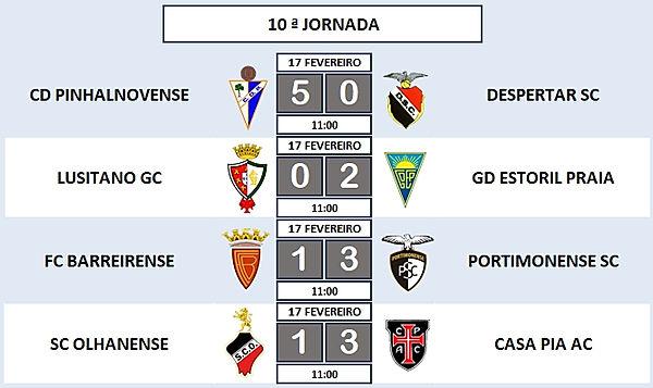 "10ª Jornada - Campeonato Nacional JUNIORES ""B"" 2018/2019 2 ª fase - Manutençãoe Descida - SERIE D"