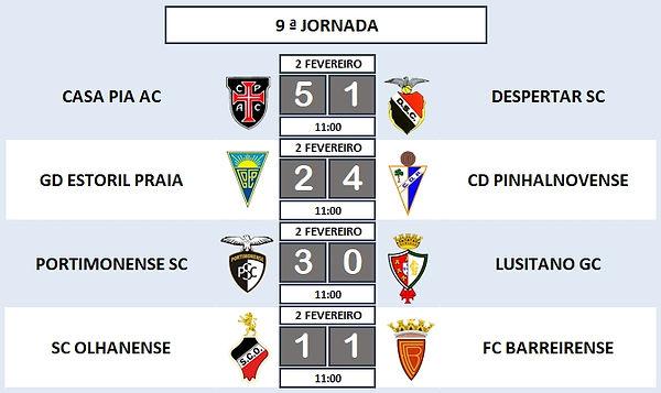 "9ª Jornada - Campeonato Nacional JUNIORES ""B"" 2018/2019 2 ª fase - Manutençãoe Descida - SERIE D"