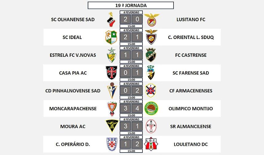 CD Pinhalnovense Pinhal Novo Futebol
