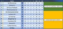 Inic.Sub.15 CLASSIF final 19.20 1 fase.j