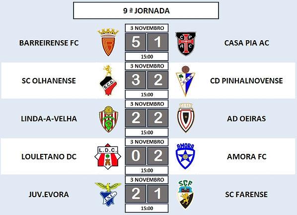 """9ª Jornada - Campeonato Nacional Juniores """"A"""" 2ª Divisão - Série E"""
