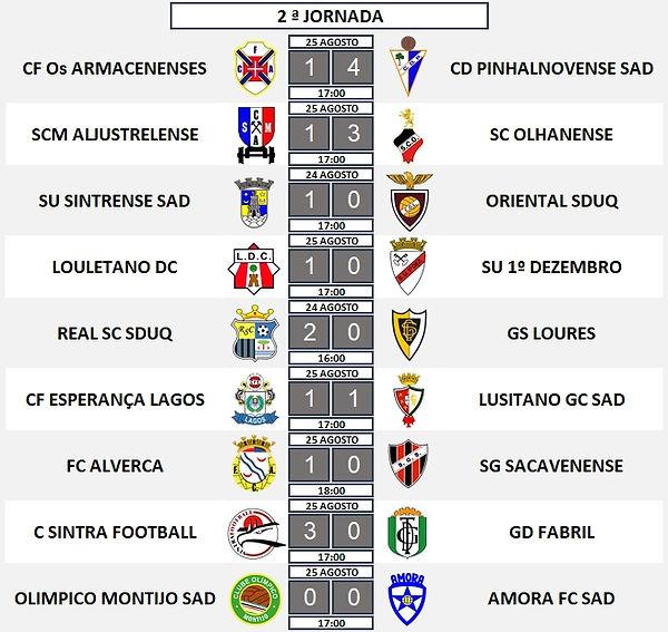 Campeonato de Portugal 2ª Jornada-Serie D