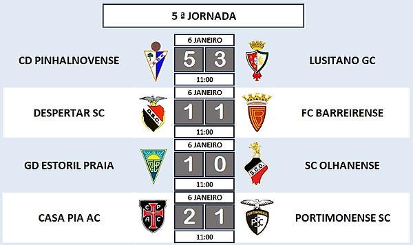 "5ª Jornada - Campeonato Nacional JUNIORES ""B"" 2018/2019 2 ª fase - Manutençãoe Descida - SERIE D"