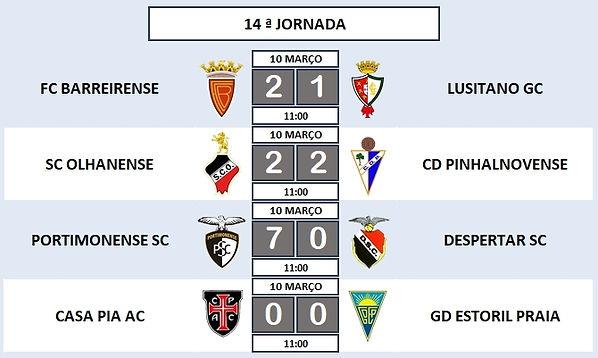 "14ª Jornada - Campeonato Nacional JUNIORES ""B"" 2018/2019 2 ª fase - Manutençãoe Descida - SERIE D"