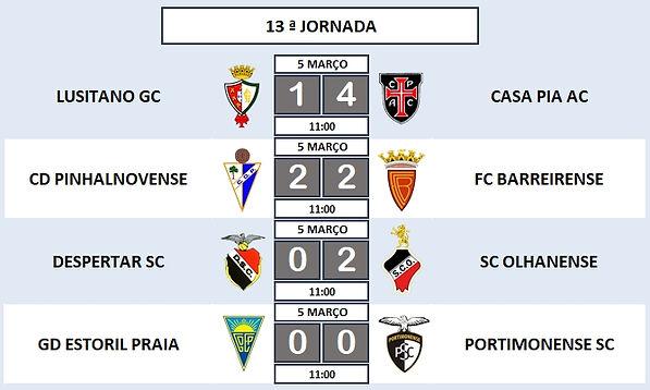 "13ª Jornada - Campeonato Nacional JUNIORES ""B"" 2018/2019 2 ª fase - Manutençãoe Descida - SERIE D"