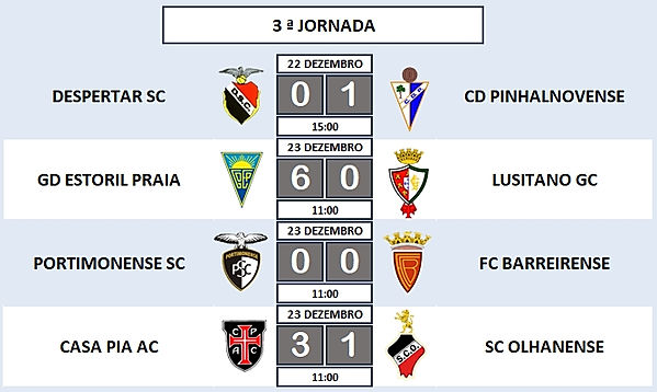 "3ª Jornada - Campeonato Nacional JUNIORES ""B"" 2018/2019 2 ª fase - Manutençãoe Descida - SERIE D"