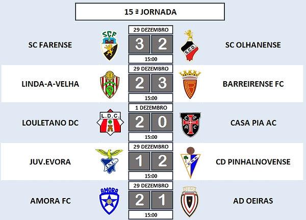 """15ª Jornada - Campeonato Nacional Juniores """"A"""" 2ª Divisão - Série E"""