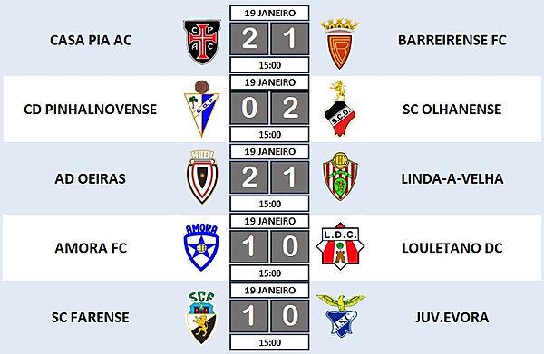 """18ª Jornada - Campeonato Nacional Juniores """"A"""" 2ª Divisão - Série E"""