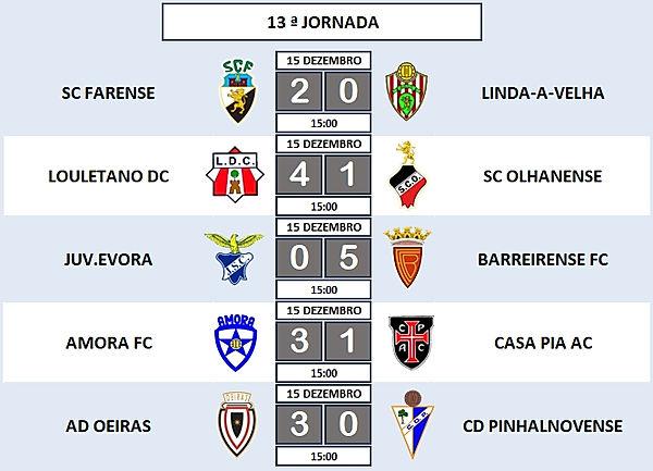"""13ª Jornada - Campeonato Nacional Juniores """"A"""" 2ª Divisão - Série E"""