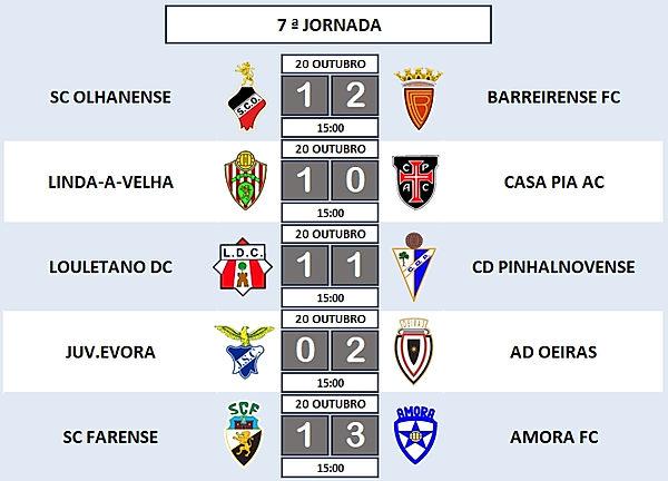 """7ª Jornada - Campeonato Nacional Juniores """"A"""" 2ª Divisão - Série E"""