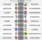 Campeonato de Portugal 3ª Jornada-Serie D