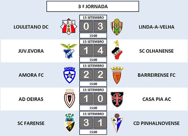 """3ª Jornada - Campeonato Nacional Juniores """"A"""" 2ª Divisão - Série E"""