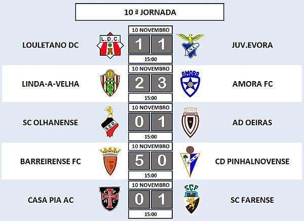 """10ª Jornada - Campeonato Nacional Juniores """"A"""" 2ª Divisão - Série E"""