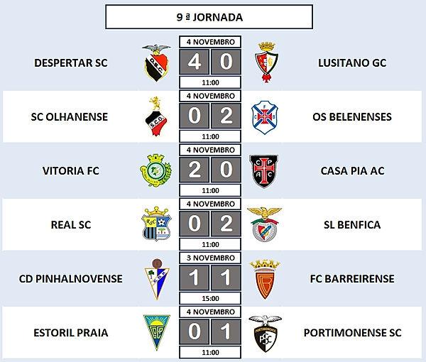 9ª Jornada - Campeonato Nacional Juniores B - Série D