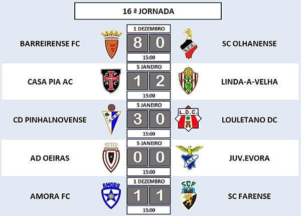"""16ª Jornada - Campeonato Nacional Juniores """"A"""" 2ª Divisão - Série E"""
