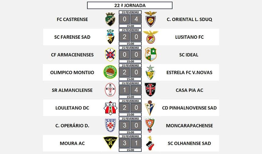 CD Pinhalnovense-Futebol