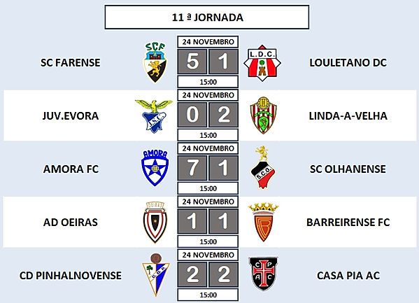 """11ª Jornada - Campeonato Nacional Juniores """"A"""" 2ª Divisão - Série E"""