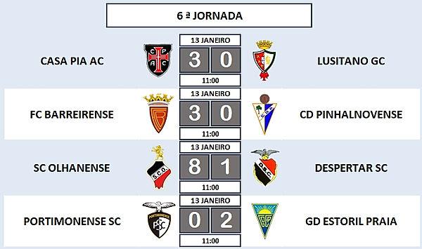 "6ª Jornada - Campeonato Nacional JUNIORES ""B"" 2018/2019 2 ª fase - Manutençãoe Descida - SERIE D"