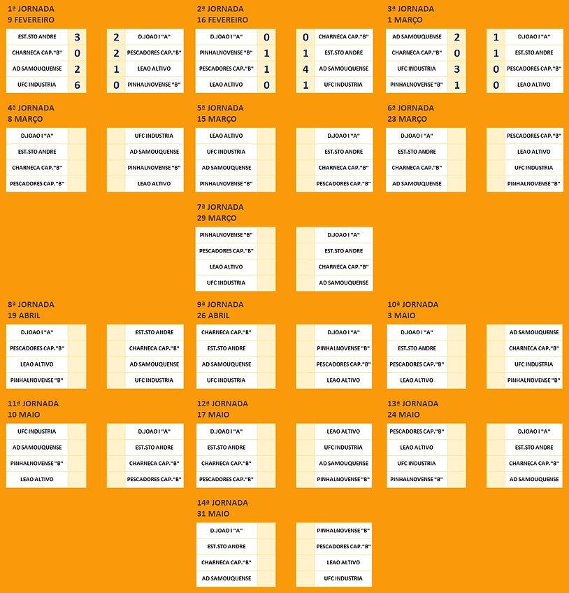 INIC.B Fs.Final result 19.20.jpg