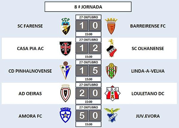 """8ª Jornada - Campeonato Nacional Juniores """"A"""" 2ª Divisão - Série E"""
