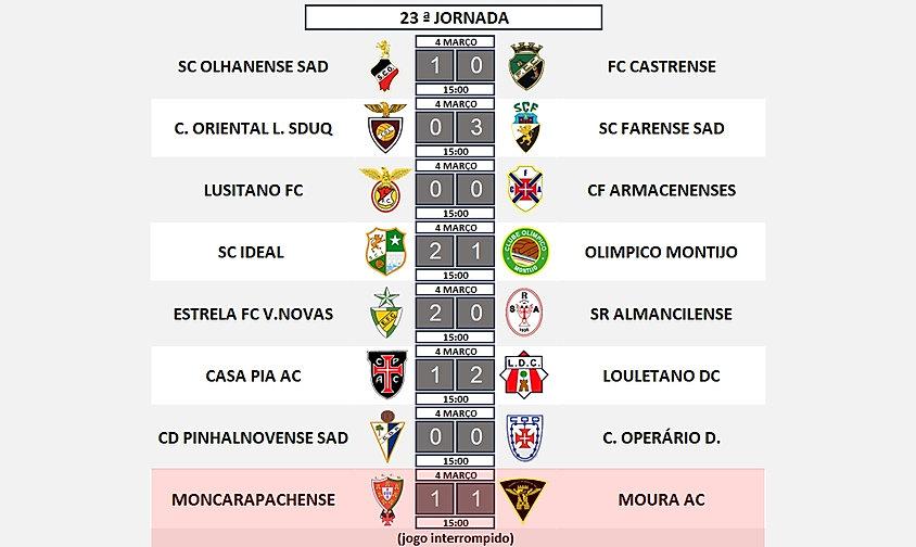 CD Pinhalnovense-Futebol-Pinhal Novo