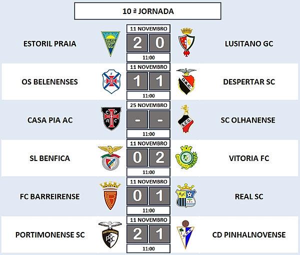 10ª Jornada - Campeonato Nacional Juniores B - Série D