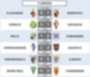 7ª Jornada - Campeonato Nacional Juniores B - Série D