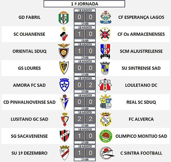 Campeonato de Portugal 1ª Jornada-Serie D