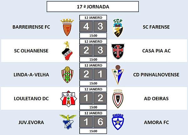 """17ª Jornada - Campeonato Nacional Juniores """"A"""" 2ª Divisão - Série E"""