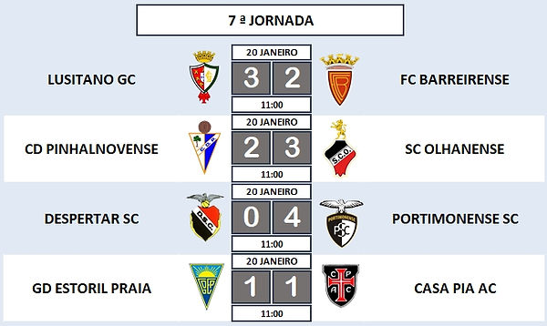 "7ª Jornada - Campeonato Nacional JUNIORES ""B"" 2018/2019 2 ª fase - Manutençãoe Descida - SERIE D"