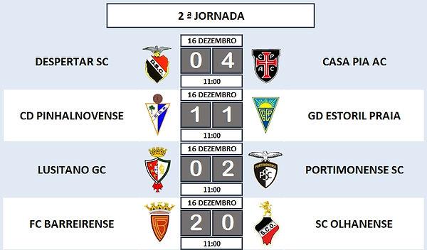 "2ª Jornada - Campeonato Nacional JUNIORES ""B"" 2018/2019 2 ª fase - Manutençãoe Descida - SERIE D"