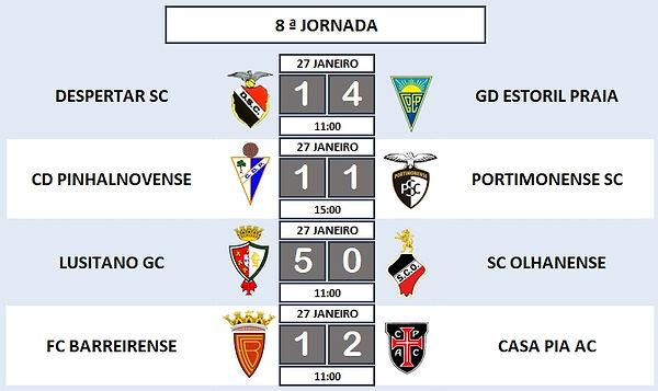 "8ª Jornada - Campeonato Nacional JUNIORES ""B"" 2018/2019 2 ª fase - Manutençãoe Descida - SERIE D"