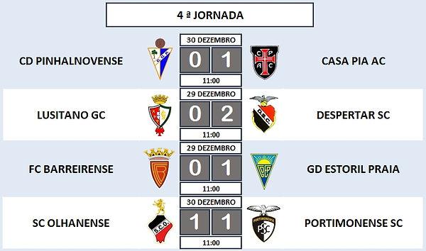 "4ª Jornada - Campeonato Nacional JUNIORES ""B"" 2018/2019 2 ª fase - Manutençãoe Descida - SERIE D"