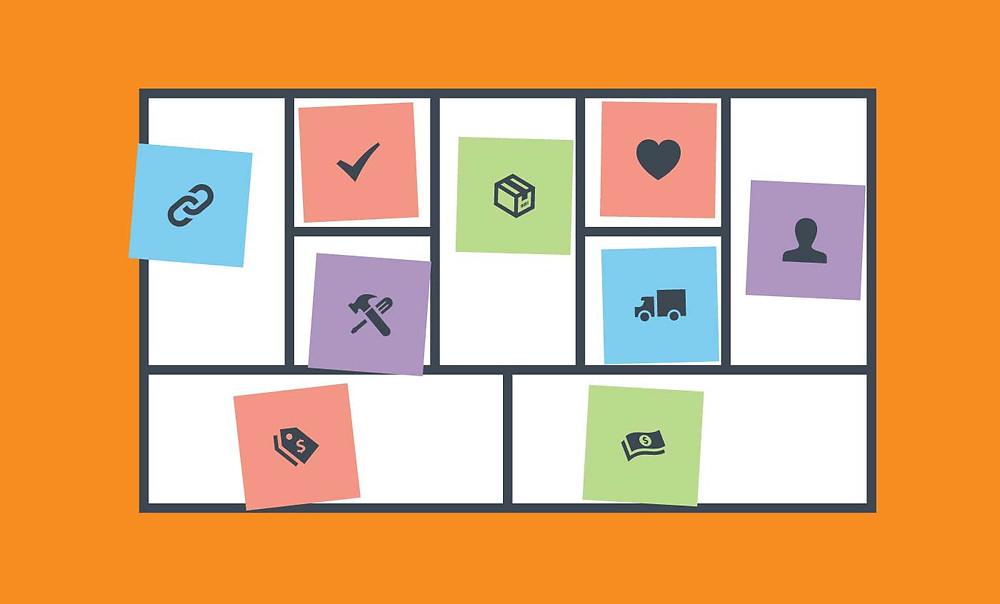 Business Model Canvas, ferramenta de gerenciamento de negócios para empreendedores