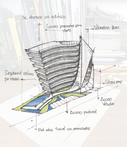 Verona concept