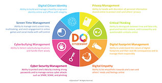 digital citizenship parents.jpg