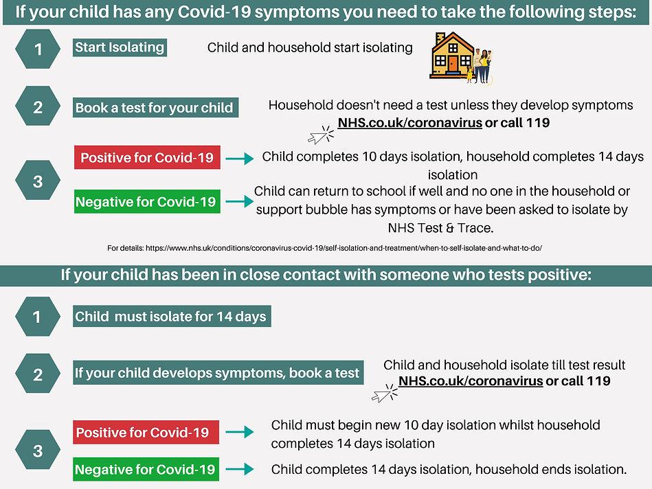 Recognising-Coronavirus-2.jpg