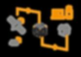 Schéma SmartCube Connect