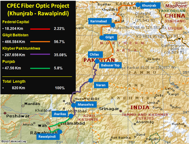 CPEC Fiber Optic Network
