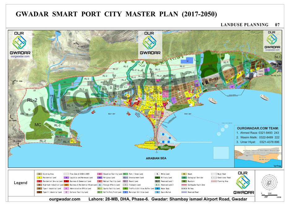 Gwadar Town Plan
