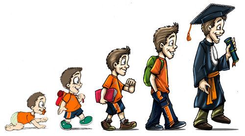 Evolucao_estudante_P.jpg